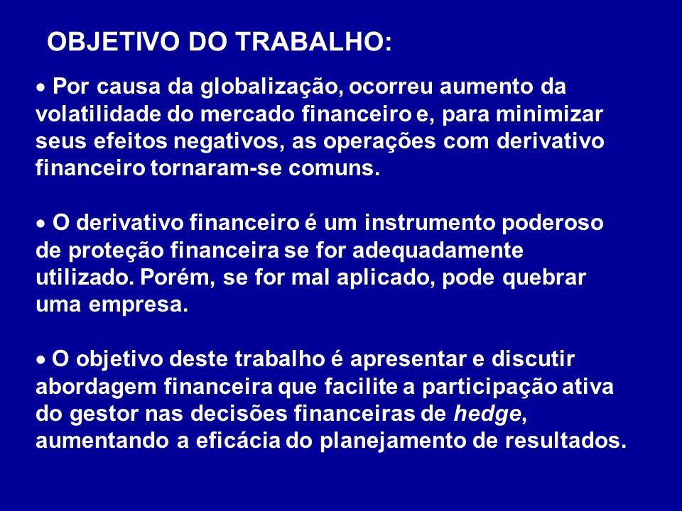 OBJETIVO DO TRABALHO: Por causa da globalização, ocorreu aumento da volatilidade do mercado financeiro e, para minimizar seus efeitos negativos, as op