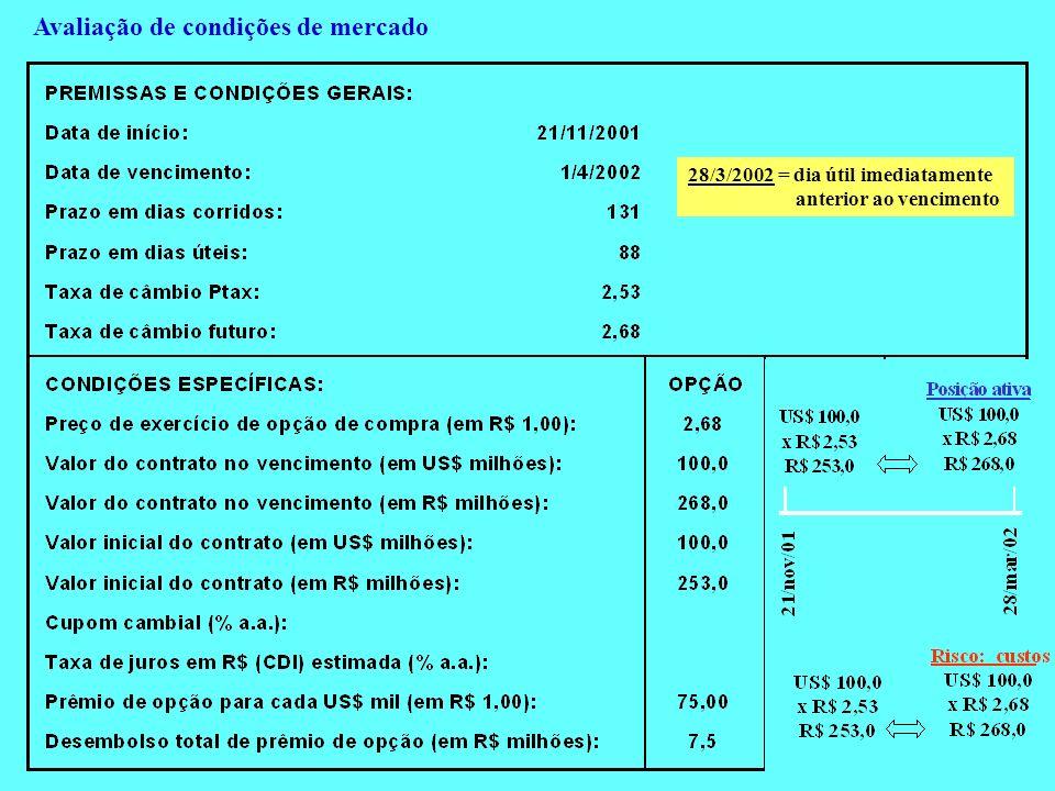 Avaliação de condições de mercado 28/3/2002 = dia útil imediatamente anterior ao vencimento