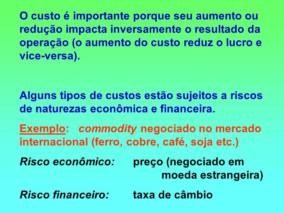 O custo é importante porque seu aumento ou redução impacta inversamente o resultado da operação (o aumento do custo reduz o lucro e vice-versa). Algun