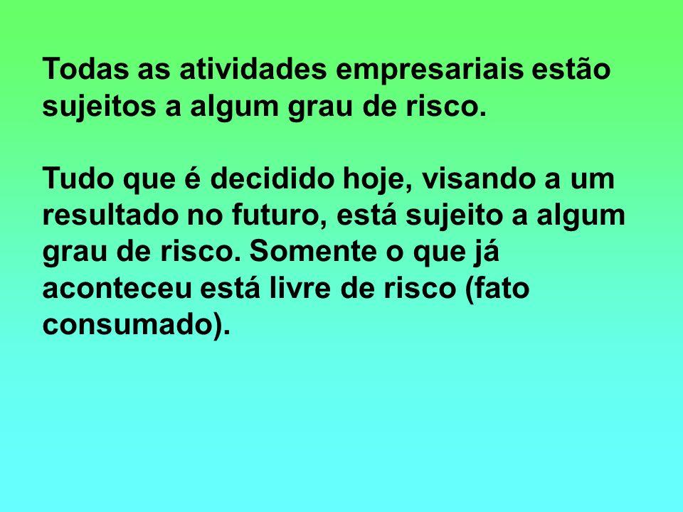 CLASSIFICAÇÃO DE RISCOS a) Risco sistemático Condições econômicas gerais: atinge todas as empresas, de forma geral.
