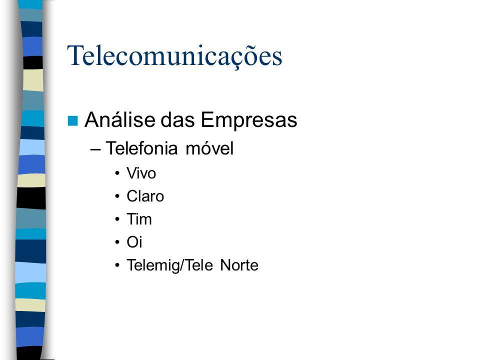 Telecomunicações Análise das Empresas –Telefonia móvel Vivo Claro Tim Oi Telemig/Tele Norte