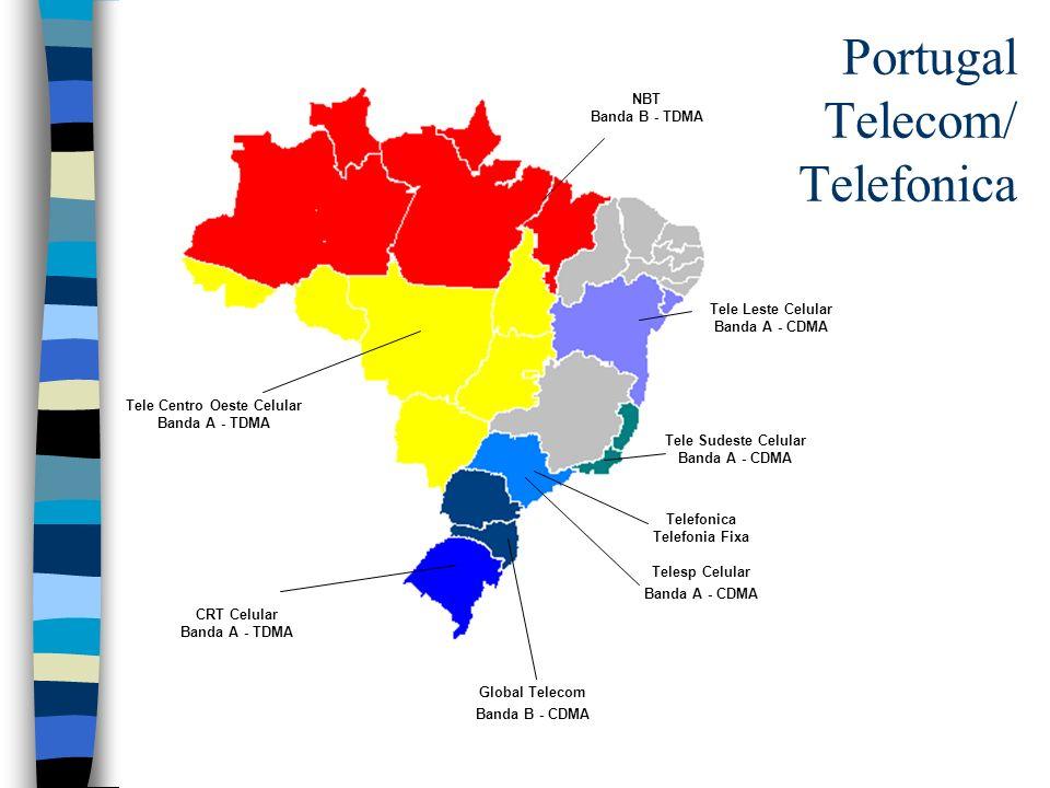 Portugal Telecom/ Telefonica Telefonica Telefonia Fixa Telesp Celular Banda A - CDMA Global Telecom Banda B - CDMA CRT Celular Banda A - TDMA Tele Sud