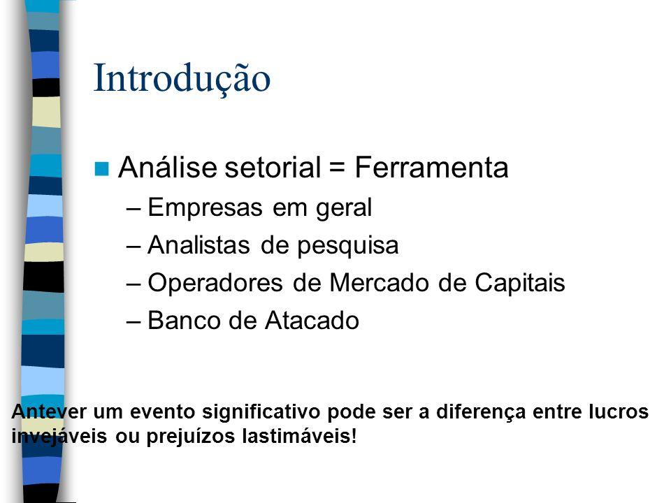 Introdução Análise setorial = Ferramenta –Empresas em geral –Analistas de pesquisa –Operadores de Mercado de Capitais –Banco de Atacado Antever um eve