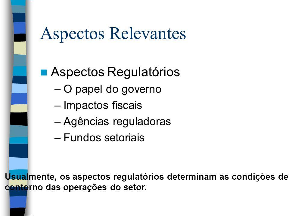 Aspectos Relevantes Aspectos Regulatórios –O papel do governo –Impactos fiscais –Agências reguladoras –Fundos setoriais Usualmente, os aspectos regula