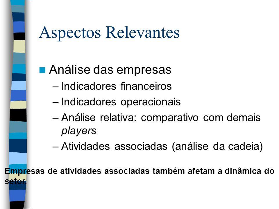 Aspectos Relevantes Análise das empresas –Indicadores financeiros –Indicadores operacionais –Análise relativa: comparativo com demais players –Ativida