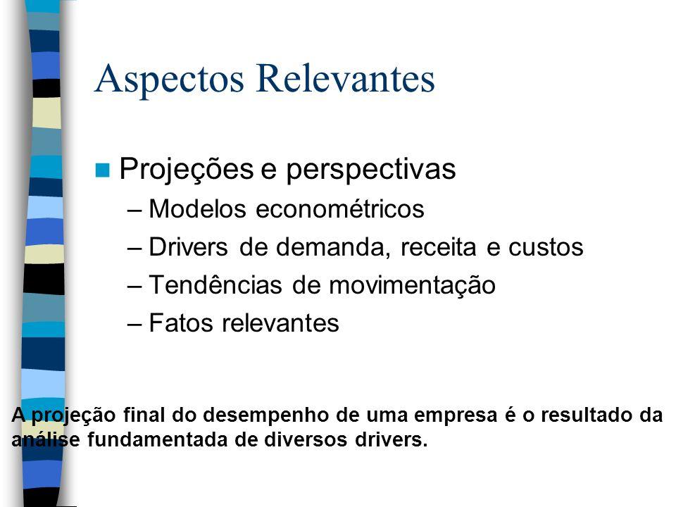 Aspectos Relevantes Projeções e perspectivas –Modelos econométricos –Drivers de demanda, receita e custos –Tendências de movimentação –Fatos relevante