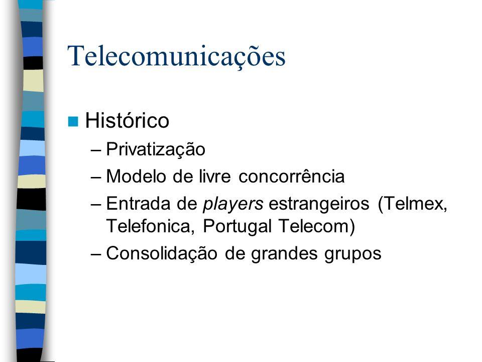 Telecomunicações Histórico –Privatização –Modelo de livre concorrência –Entrada de players estrangeiros (Telmex, Telefonica, Portugal Telecom) –Consol