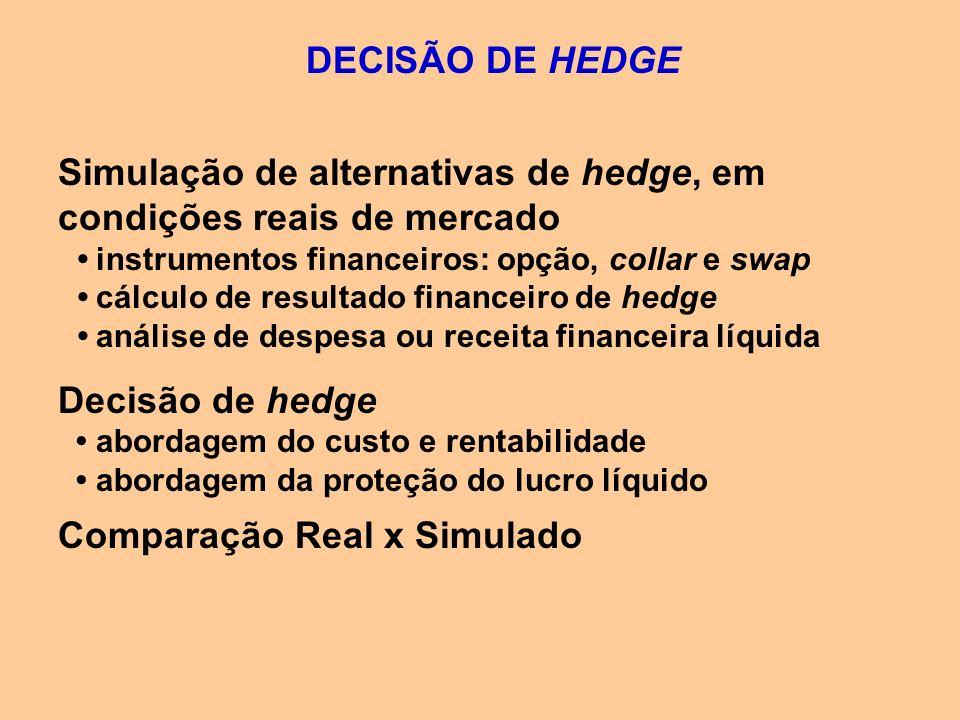 DECISÃO DE HEDGE Simulação de alternativas de hedge, em condições reais de mercado instrumentos financeiros: opção, collar e swap cálculo de resultado