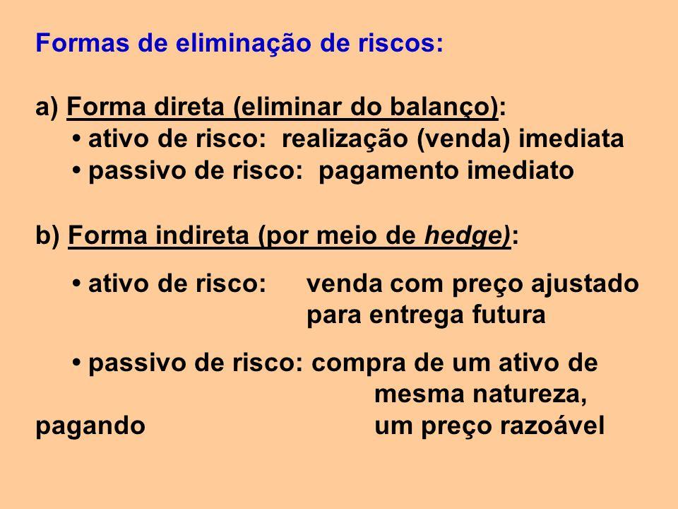 Formas de eliminação de riscos: a) Forma direta (eliminar do balanço): ativo de risco: realização (venda) imediata passivo de risco: pagamento imediat