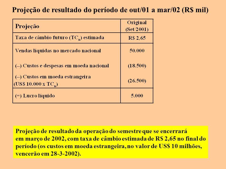 Projeção de resultado da operação do semestre que se encerrará em março de 2002, com taxa de câmbio estimada de R$ 2,65 no final do período (os custos