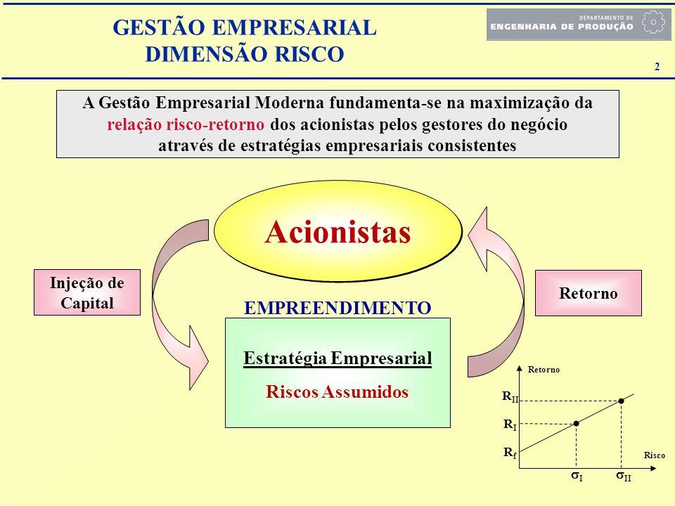 2 Acionistas Estratégia Empresarial Riscos Assumidos Injeção de Capital Retorno Risco RfRf R II RIRI II I A Gestão Empresarial Moderna fundamenta-se n