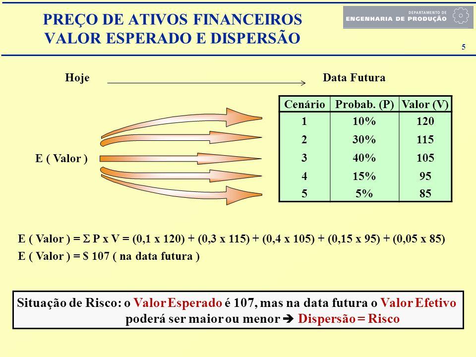 5 E ( Valor ) = P x V = (0,1 x 120) + (0,3 x 115) + (0,4 x 105) + (0,15 x 95) + (0,05 x 85) E ( Valor ) = $ 107 ( na data futura ) HojeData Futura Cen