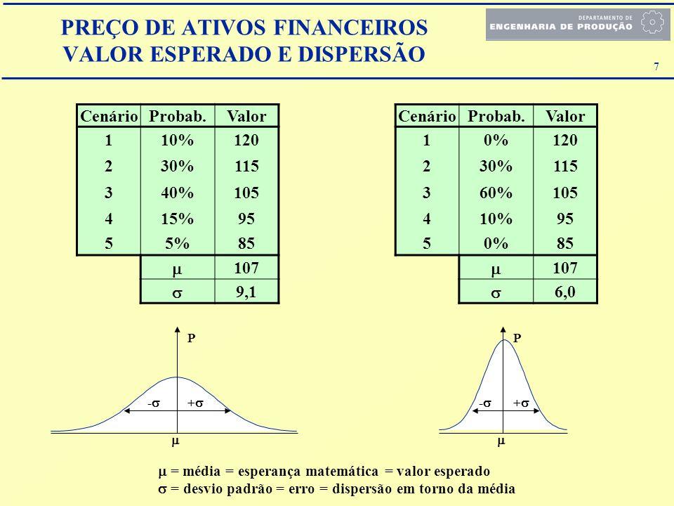 7 P - + = média = esperança matemática = valor esperado = desvio padrão = erro = dispersão em torno da média P - + CenárioProbab.Valor 110%120 230%115