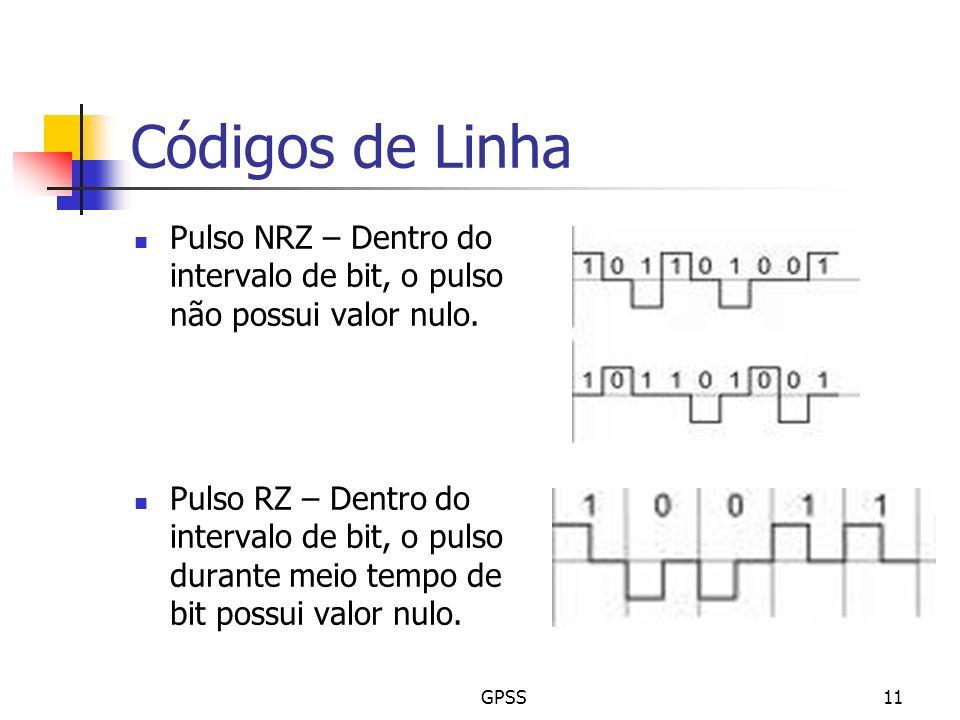 GPSS11 Códigos de Linha Pulso NRZ – Dentro do intervalo de bit, o pulso não possui valor nulo. Pulso RZ – Dentro do intervalo de bit, o pulso durante