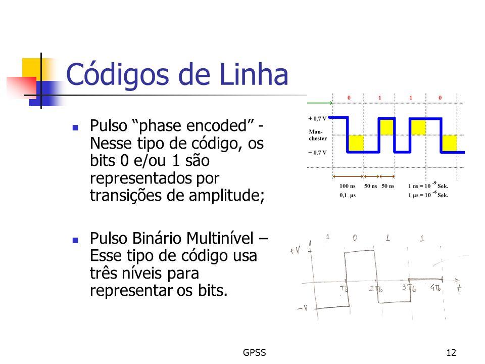 GPSS12 Códigos de Linha Pulso phase encoded - Nesse tipo de código, os bits 0 e/ou 1 são representados por transições de amplitude; Pulso Binário Mult