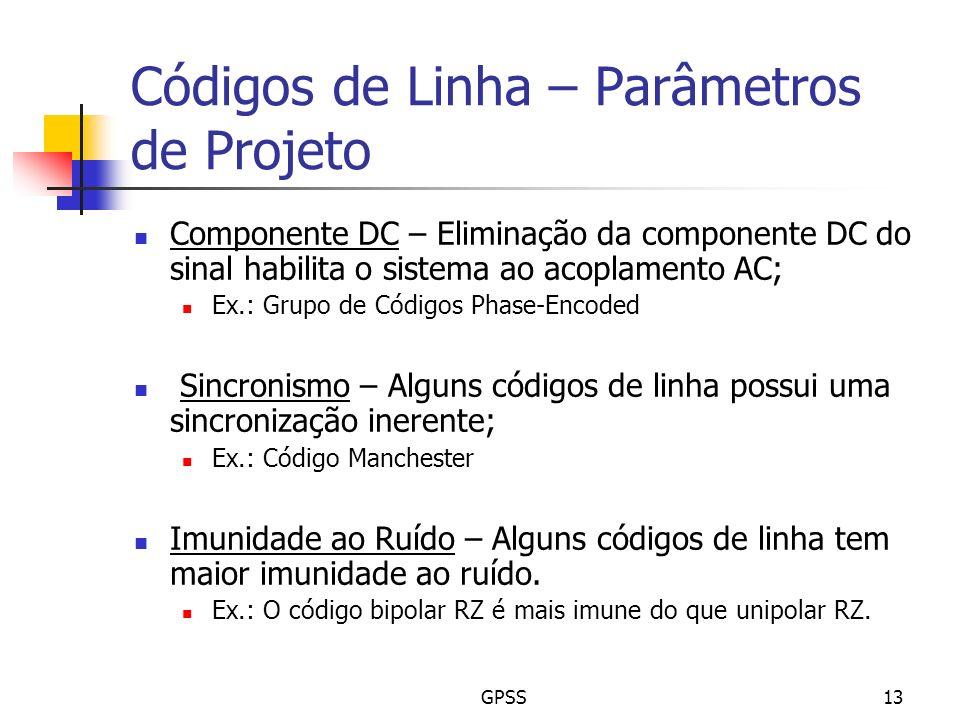 GPSS13 Códigos de Linha – Parâmetros de Projeto Componente DC – Eliminação da componente DC do sinal habilita o sistema ao acoplamento AC; Ex.: Grupo