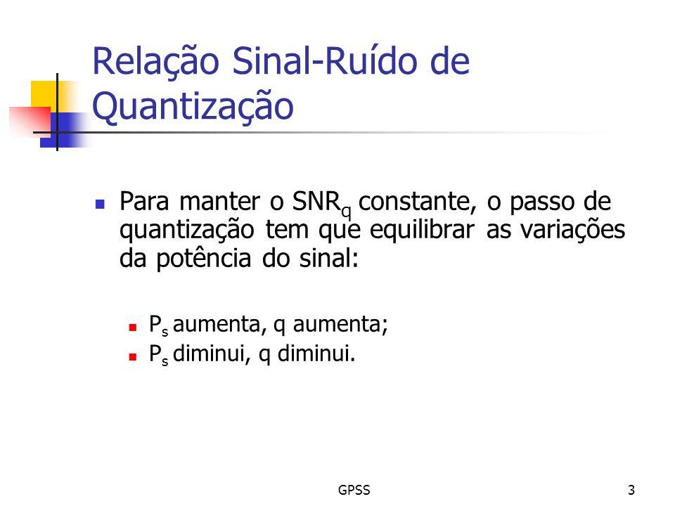 GPSS3 Relação Sinal-Ruído de Quantização Para manter o SNR q constante, o passo de quantização tem que equilibrar as variações da potência do sinal: P