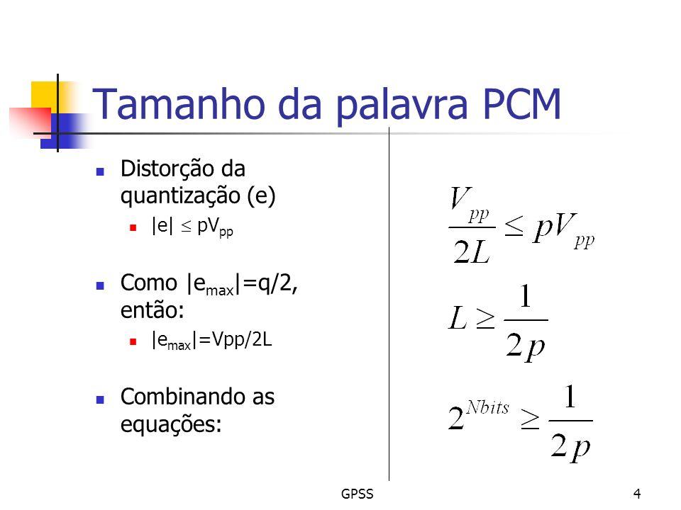 GPSS4 Tamanho da palavra PCM Distorção da quantização (e) |e| pV pp Como |e max |=q/2, então: |e max |=Vpp/2L Combinando as equações:
