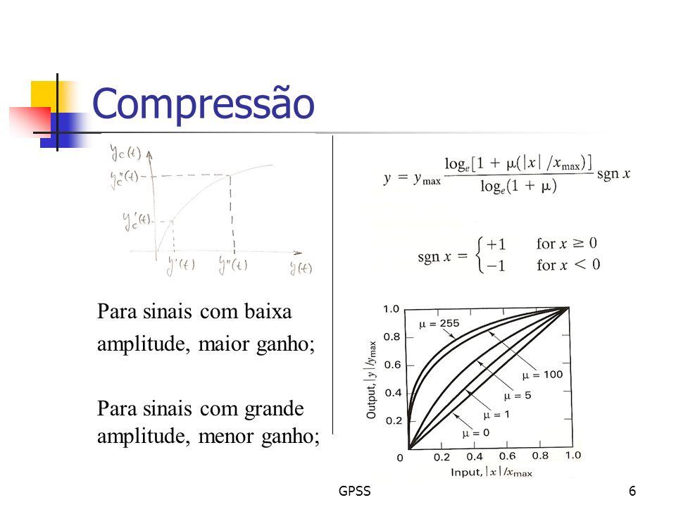 GPSS6 Compressão Lei Para sinais com baixa amplitude, maior ganho; Para sinais com grande amplitude, menor ganho;