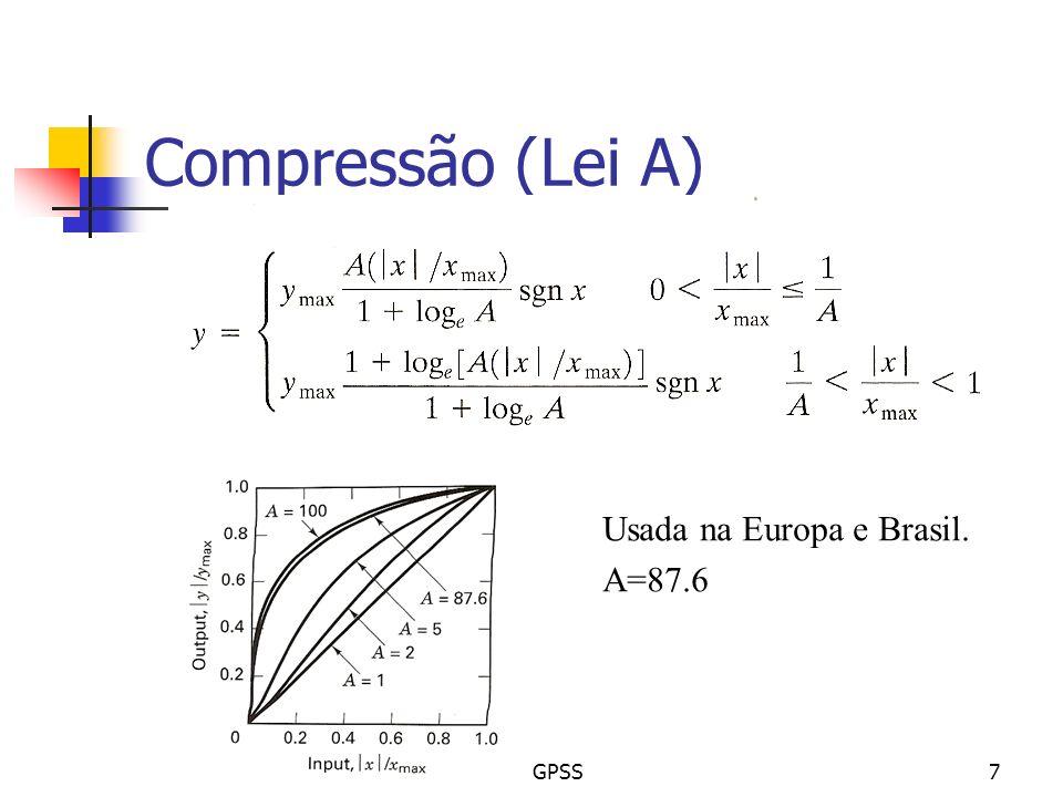 GPSS7 Compressão (Lei A) Usada na Europa e Brasil. A=87.6