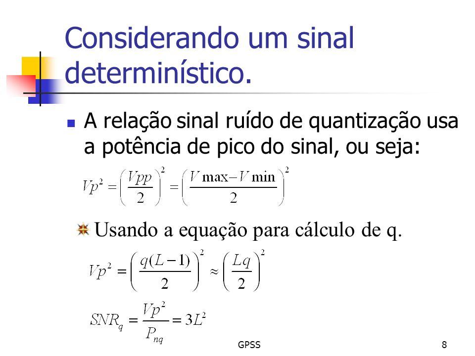 GPSS8 Considerando um sinal determinístico. A relação sinal ruído de quantização usa a potência de pico do sinal, ou seja: Usando a equação para cálcu