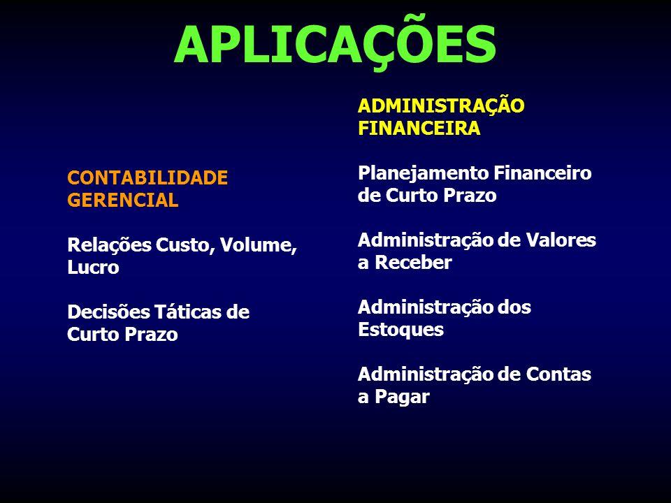 APLICAÇÕES CONTABILIDADE GERENCIAL Relações Custo, Volume, Lucro Decisões Táticas de Curto Prazo ADMINISTRAÇÃO FINANCEIRA Planejamento Financeiro de C