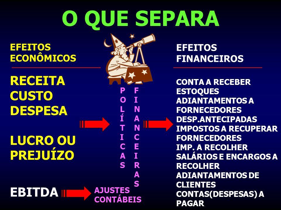 AJUSTES CONTÁBEIS RECEITA (-) CUSTO (-) DESPESA (=) EBIT (resultado da atividade) (+) AJUSTES CONTÁBEIS Depreciação/amortização Despesas Provisionadas (=) EBITDA (*) Earnings before interest and taxes (**) Earnings before interest taxes depreciation and amortization
