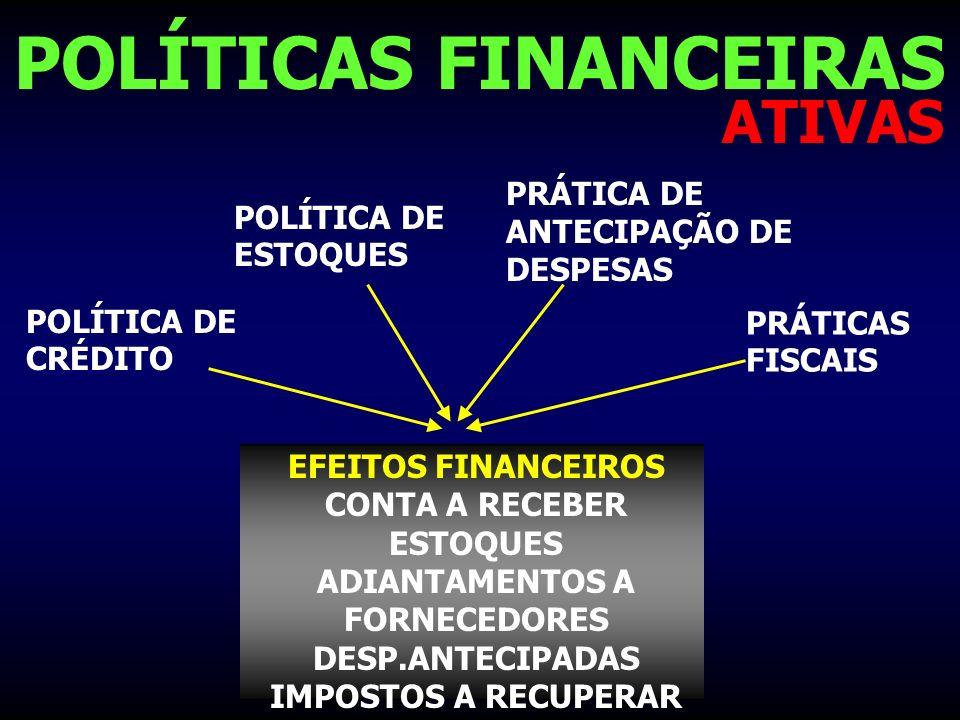 POLÍTICAS FINANCEIRAS ATIVAS POLÍTICA DE CRÉDITO POLÍTICA DE ESTOQUES PRÁTICA DE ANTECIPAÇÃO DE DESPESAS PRÁTICAS FISCAIS EFEITOS FINANCEIROS CONTA A