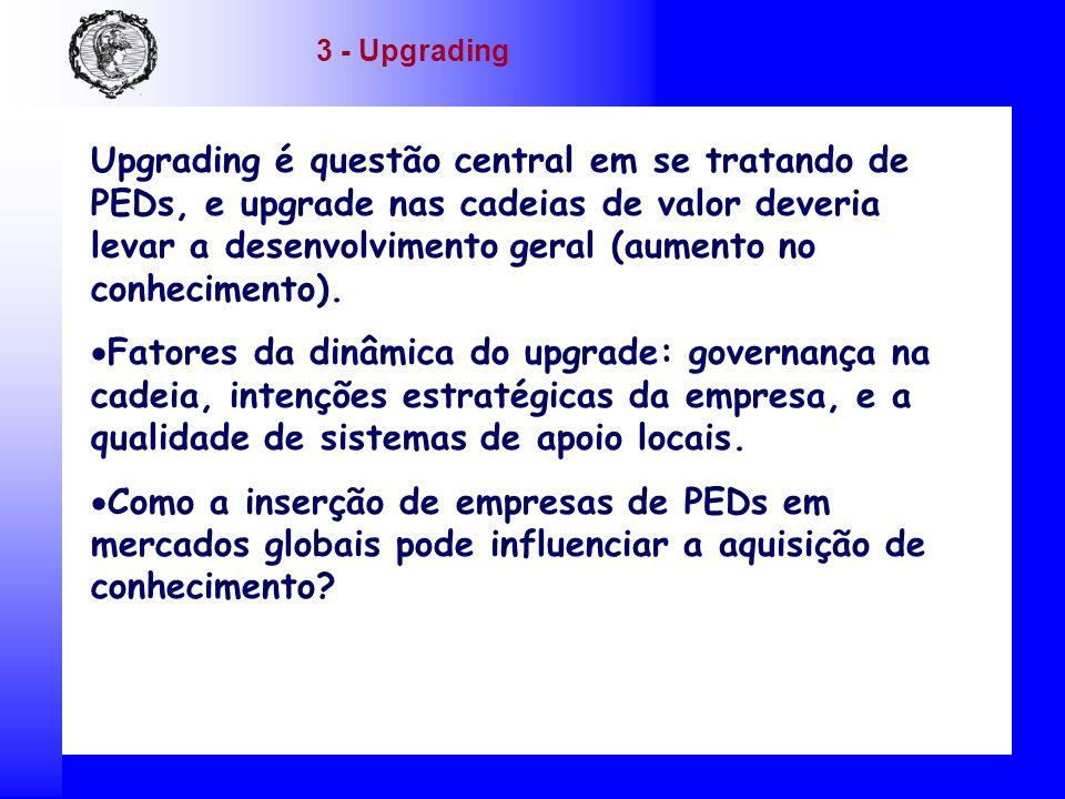 Upgrading é questão central em se tratando de PEDs, e upgrade nas cadeias de valor deveria levar a desenvolvimento geral (aumento no conhecimento). Fa
