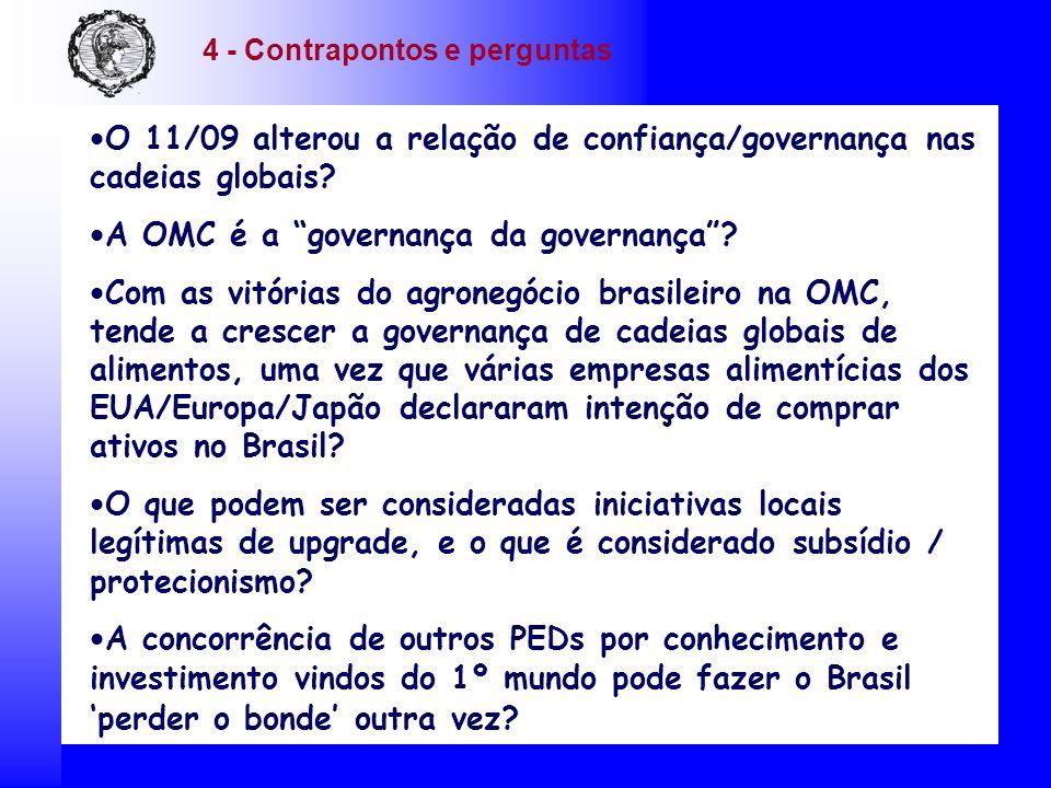 O 11/09 alterou a relação de confiança/governança nas cadeias globais? A OMC é a governança da governança? Com as vitórias do agronegócio brasileiro n