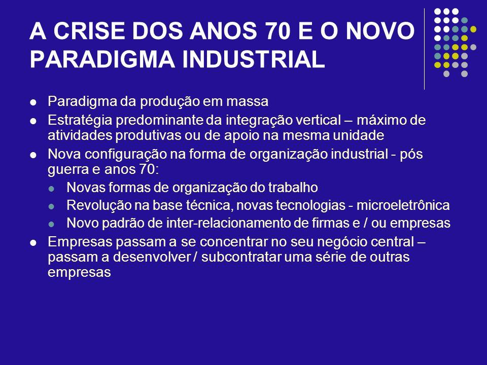 A CRISE DOS ANOS 70 E O NOVO PARADIGMA INDUSTRIAL Paradigma da produção em massa Estratégia predominante da integração vertical – máximo de atividades