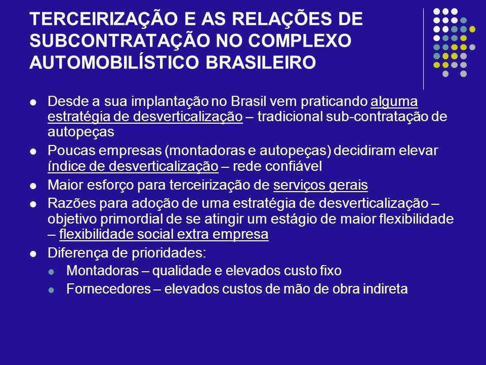 TERCEIRIZAÇÃO E AS RELAÇÕES DE SUBCONTRATAÇÃO NO COMPLEXO AUTOMOBILÍSTICO BRASILEIRO Desde a sua implantação no Brasil vem praticando alguma estratégi