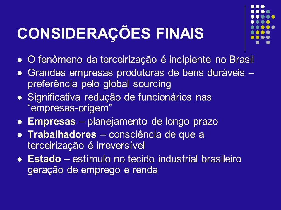 CONSIDERAÇÕES FINAIS O fenômeno da terceirização é incipiente no Brasil Grandes empresas produtoras de bens duráveis – preferência pelo global sourcin