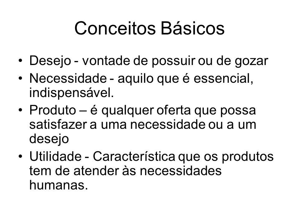 Análise Econômica de Sistemas de Operações Prof Dr Israel Brunstein Previsão de Demanda Marco Antonio Domingues