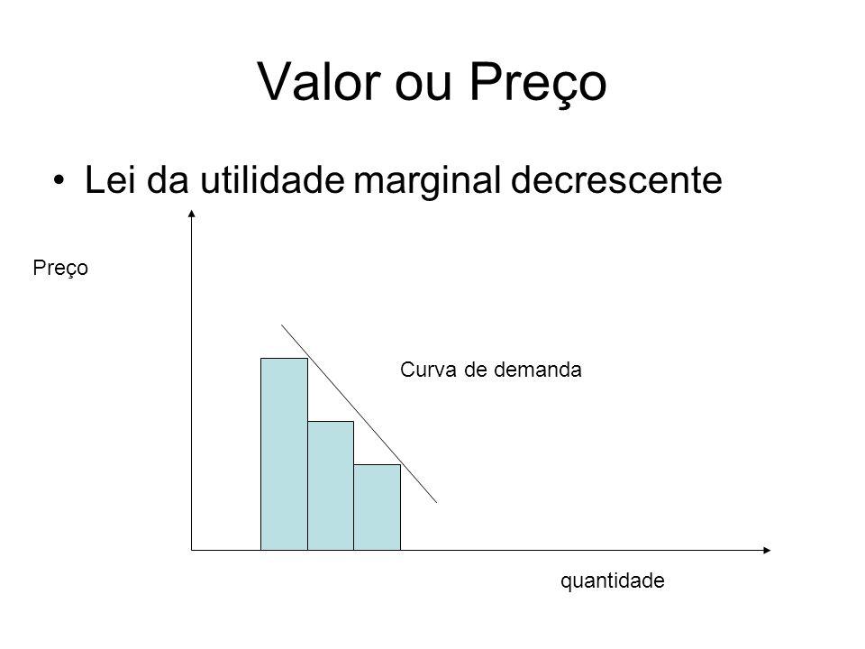 Valor ou Preço Lei da utilidade marginal decrescente Preço quantidade Curva de demanda