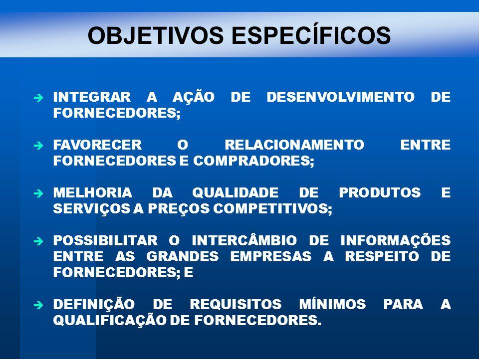 OBJETIVOS ESPECÍFICOS INTEGRAR A AÇÃO DE DESENVOLVIMENTO DE FORNECEDORES; FAVORECER O RELACIONAMENTO ENTRE FORNECEDORES E COMPRADORES; MELHORIA DA QUA