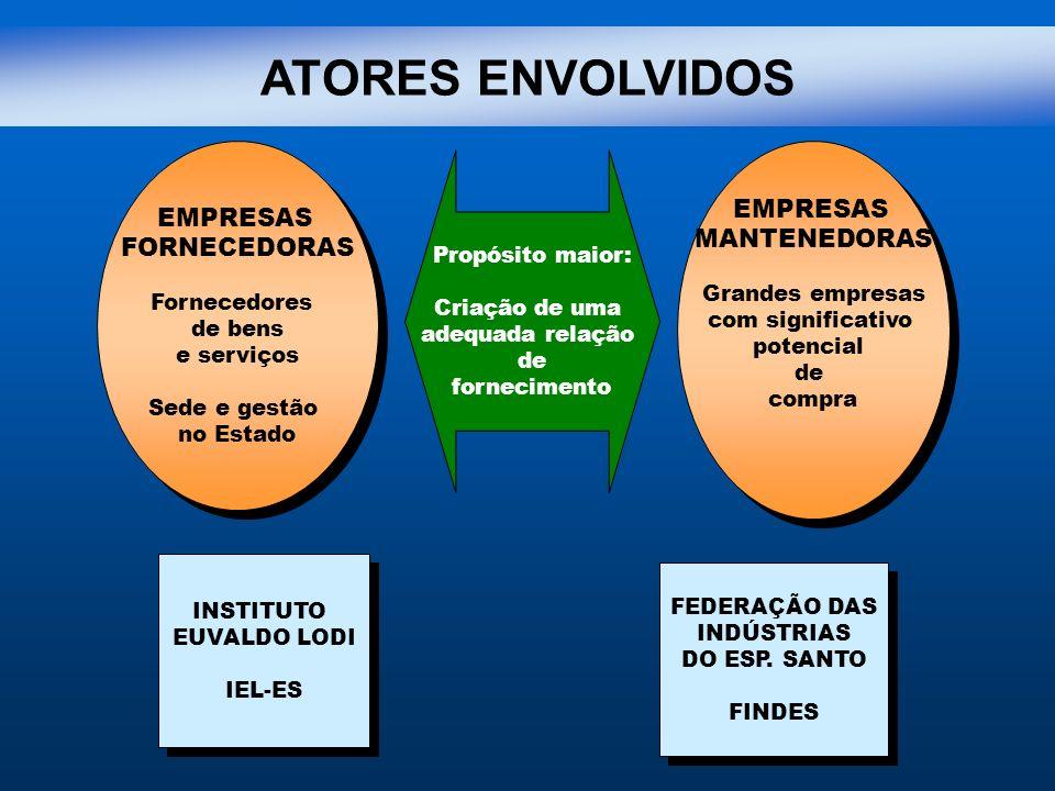 ATORES ENVOLVIDOS EMPRESAS FORNECEDORAS Fornecedores de bens e serviços Sede e gestão no Estado EMPRESAS FORNECEDORAS Fornecedores de bens e serviços
