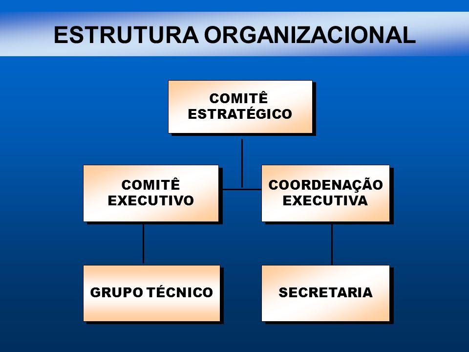 ESTRUTURA ORGANIZACIONAL GRUPO TÉCNICO COORDENAÇÃO EXECUTIVA SECRETARIA COMITÊ ESTRATÉGICO COMITÊ EXECUTIVO