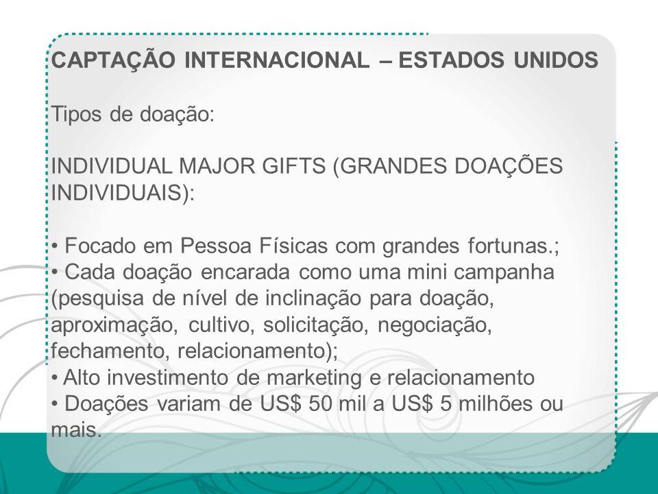 CAPTAÇÃO INTERNACIONAL – ESTADOS UNIDOS Tipos de doação: INDIVIDUAL MAJOR GIFTS (GRANDES DOAÇÕES INDIVIDUAIS): Focado em Pessoa Físicas com grandes fo