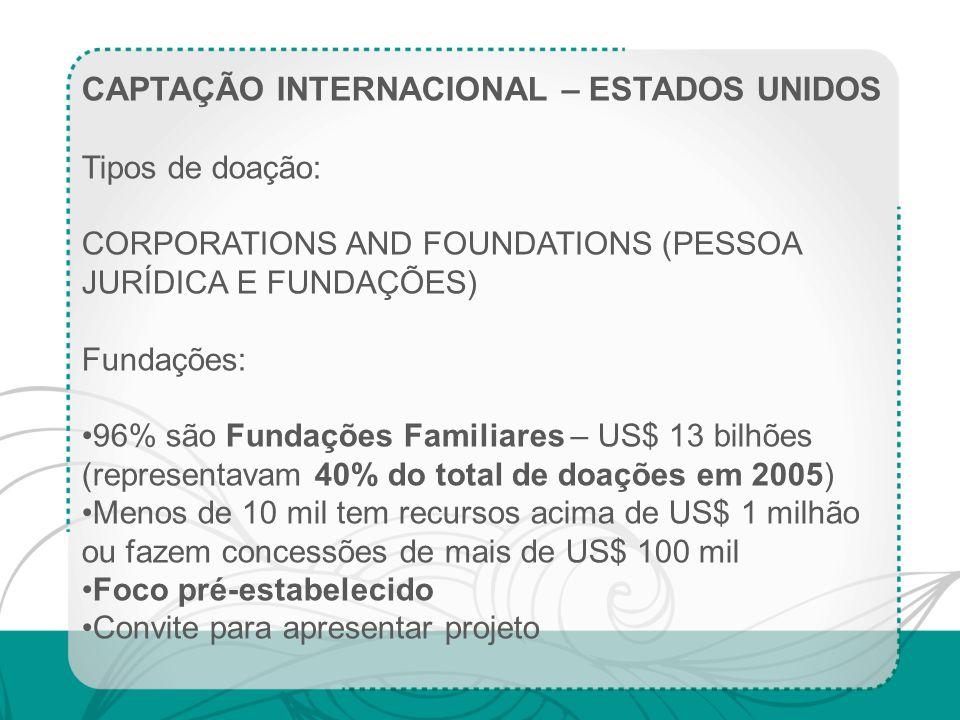 CAPTAÇÃO INTERNACIONAL – ESTADOS UNIDOS Tipos de doação: CORPORATIONS AND FOUNDATIONS (PESSOA JURÍDICA E FUNDAÇÕES) Fundações: 96% são Fundações Famil