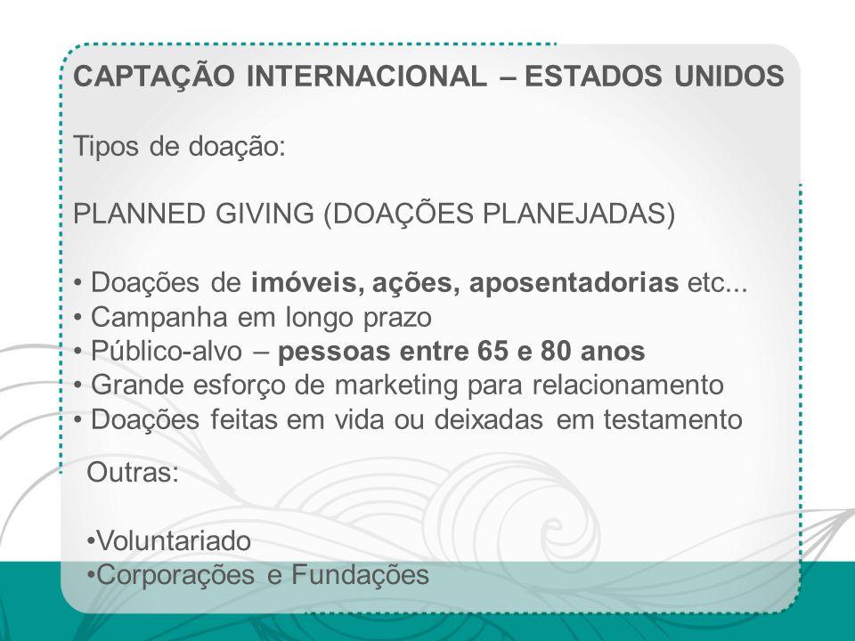CAPTAÇÃO INTERNACIONAL – ESTADOS UNIDOS Tipos de doação: PLANNED GIVING (DOAÇÕES PLANEJADAS) Doações de imóveis, ações, aposentadorias etc... Campanha