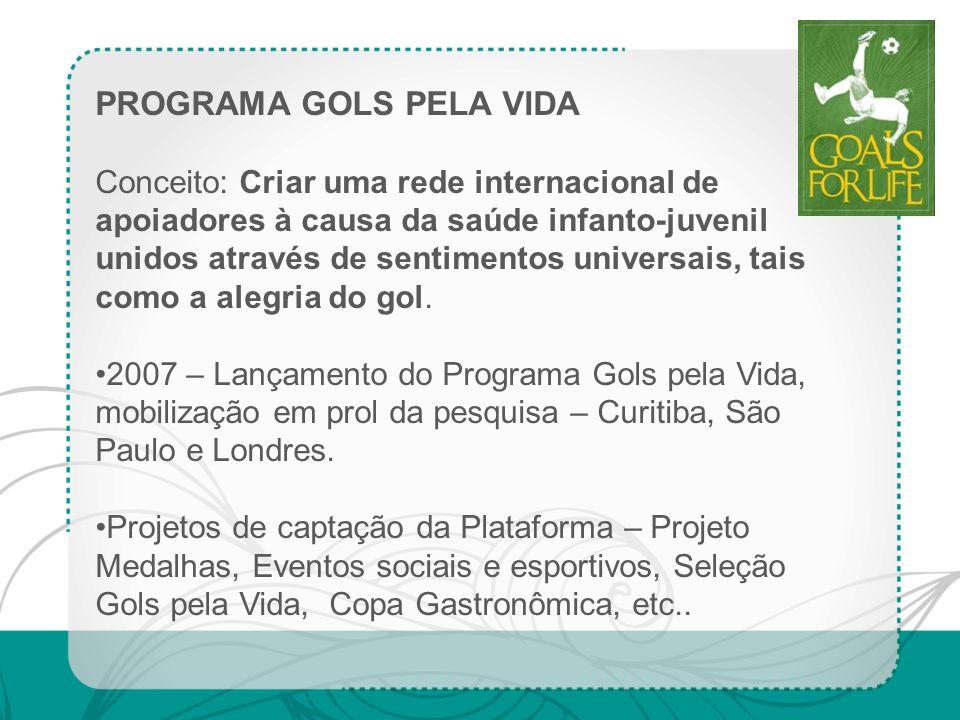 PROGRAMA GOLS PELA VIDA Conceito: Criar uma rede internacional de apoiadores à causa da saúde infanto-juvenil unidos através de sentimentos universais