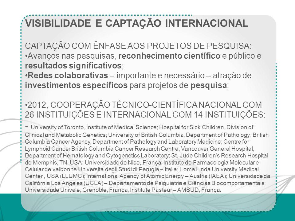 VISIBILIDADE E CAPTAÇÃO INTERNACIONAL CAPTAÇÃO COM ÊNFASE AOS PROJETOS DE PESQUISA: Avanços nas pesquisas, reconhecimento científico e público e resul