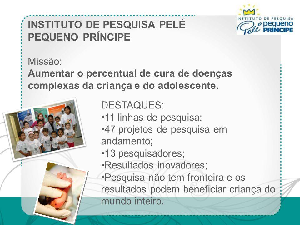 INSTITUTO DE PESQUISA PELÉ PEQUENO PRÍNCIPE Missão: Aumentar o percentual de cura de doenças complexas da criança e do adolescente. DESTAQUES: 11 linh