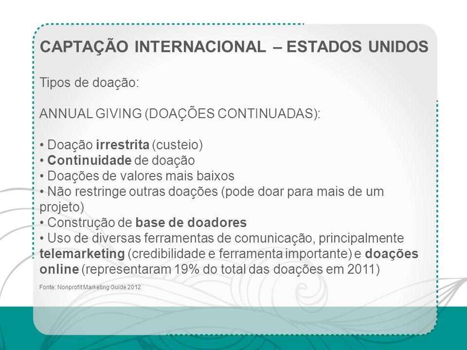 CAPTAÇÃO INTERNACIONAL – ESTADOS UNIDOS Tipos de doação: ANNUAL GIVING (DOAÇÕES CONTINUADAS): Doação irrestrita (custeio) Continuidade de doação Doaçõ