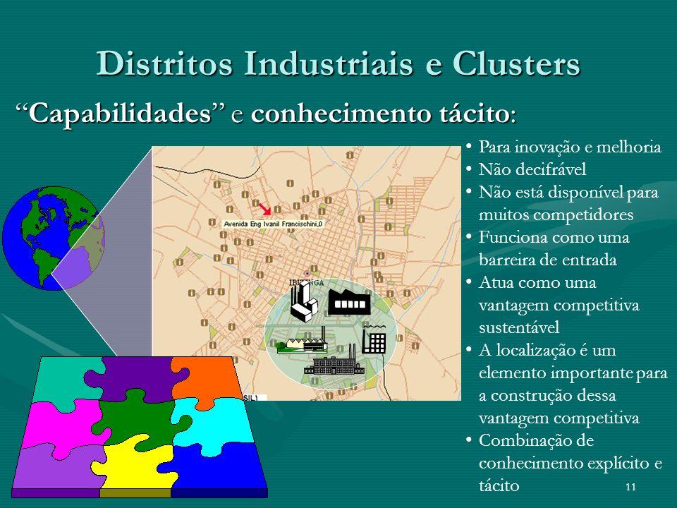 11 Distritos Industriais e Clusters Capabilidades e conhecimento tácito:Capabilidades e conhecimento tácito: Para inovação e melhoria Não decifrável N