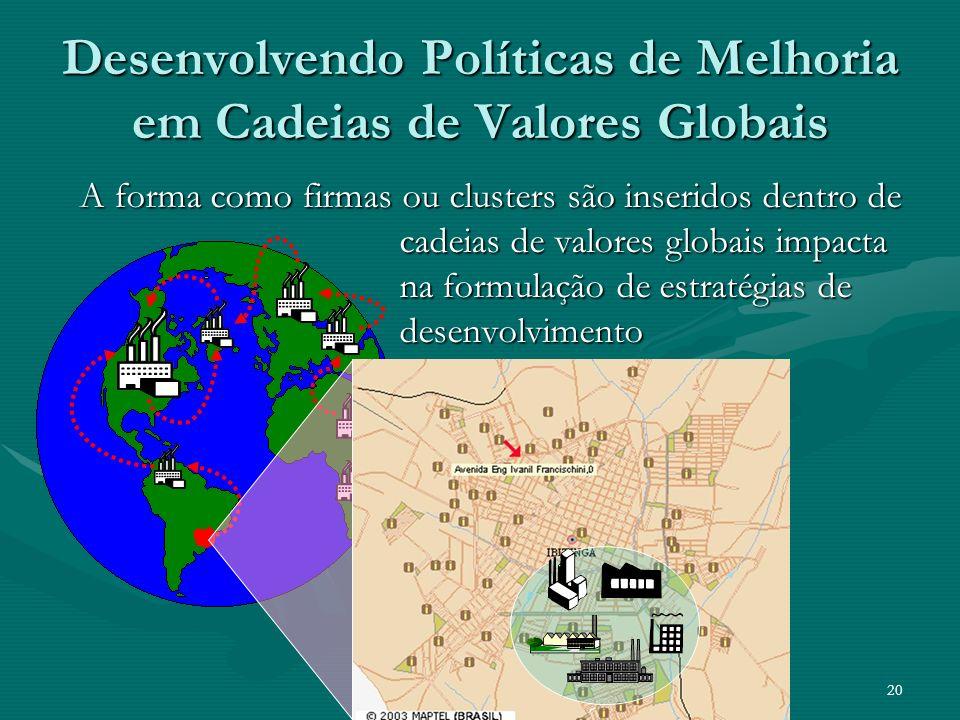 20 Desenvolvendo Políticas de Melhoria em Cadeias de Valores Globais A forma como firmas ou clusters são inseridos dentro de cadeias de valores globai