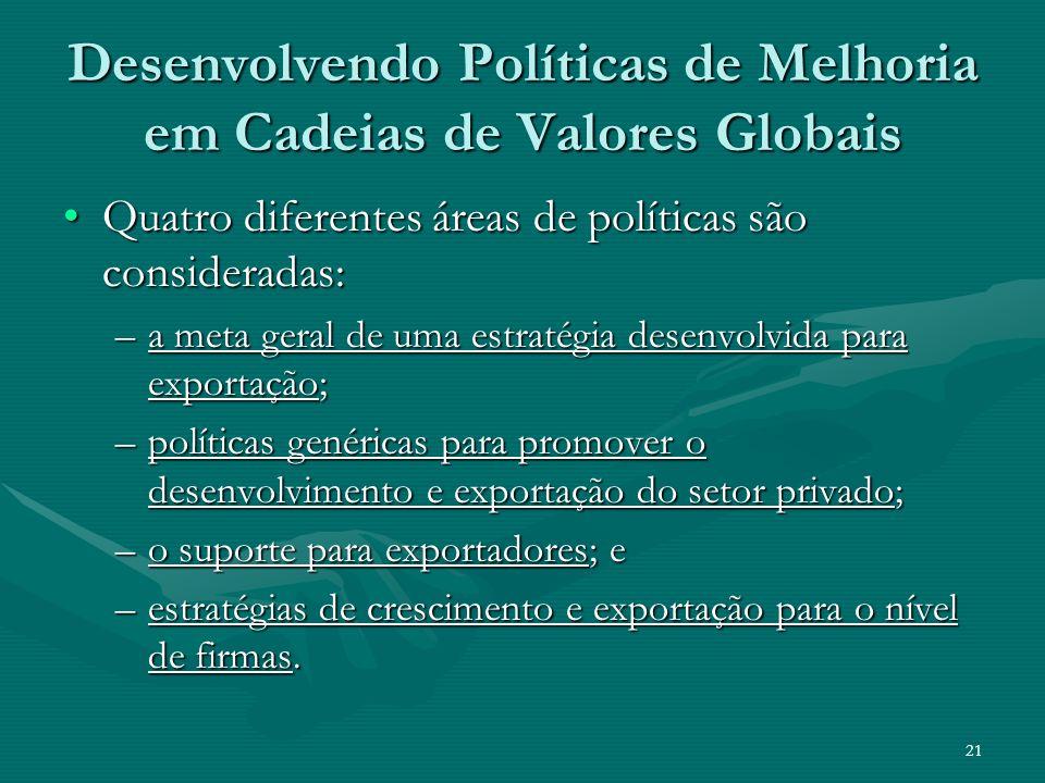 21 Desenvolvendo Políticas de Melhoria em Cadeias de Valores Globais Quatro diferentes áreas de políticas são consideradas:Quatro diferentes áreas de