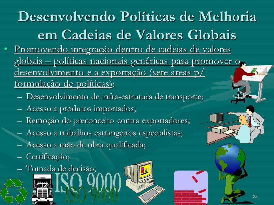 23 Desenvolvendo Políticas de Melhoria em Cadeias de Valores Globais Promovendo integração dentro de cadeias de valores globais – políticas nacionais