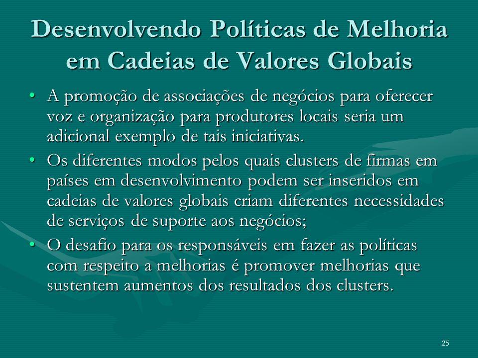 25 Desenvolvendo Políticas de Melhoria em Cadeias de Valores Globais A promoção de associações de negócios para oferecer voz e organização para produt